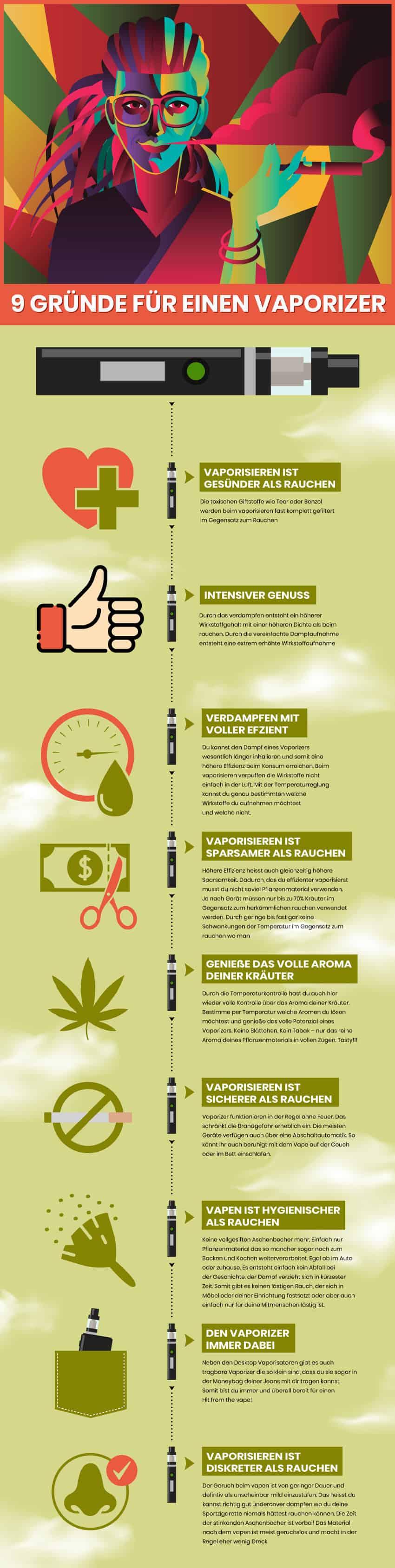 9 Gründe für einen Cannabis Vaporizer [INFOGRAFIK]